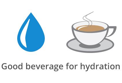 Heeft thee invloed op hydratatie?