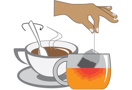 Heeft thee invloed op de opname van ijzer?